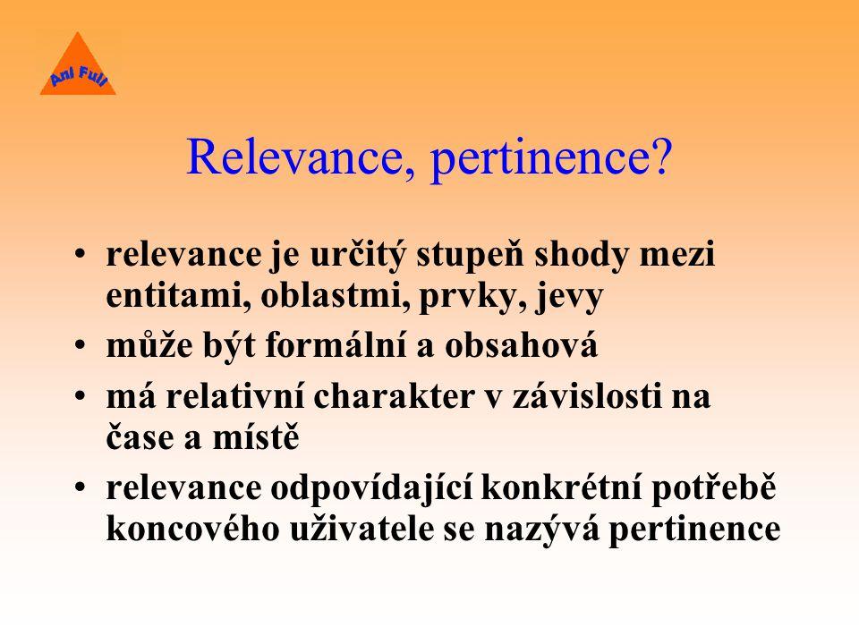 Relevance, pertinence relevance je určitý stupeň shody mezi entitami, oblastmi, prvky, jevy. může být formální a obsahová.