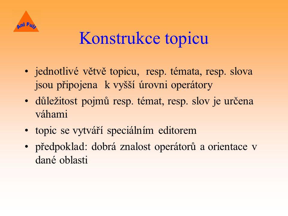 Konstrukce topicu jednotlivé větvě topicu, resp. témata, resp. slova jsou připojena k vyšší úrovni operátory.