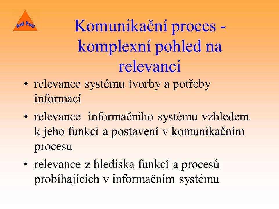 Komunikační proces - komplexní pohled na relevanci