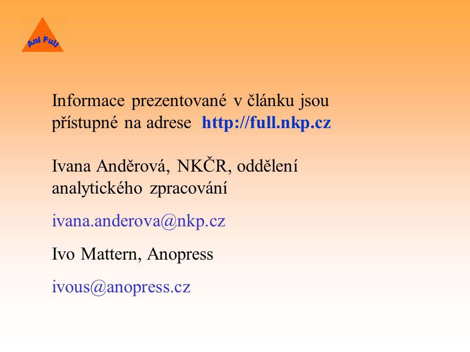 Informace prezentované v článku jsou přístupné na adrese http://full