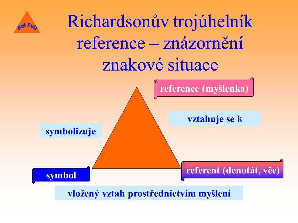 Richardsonův trojúhelník reference – znázornění znakové situace