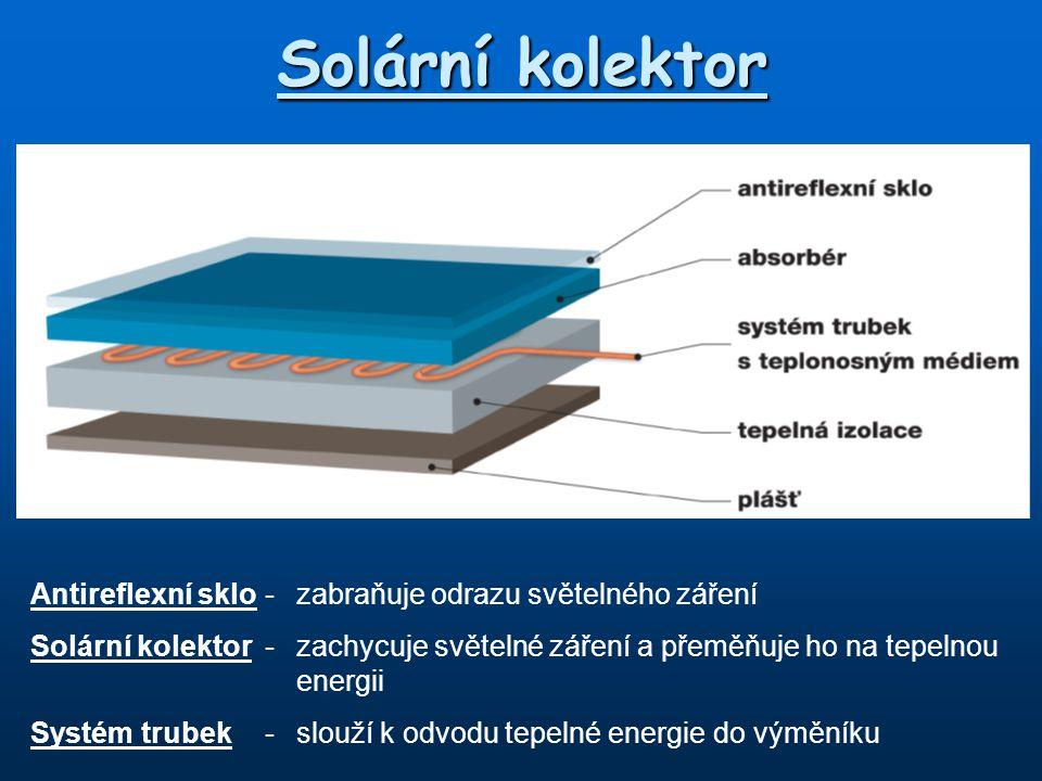 Solární kolektor Antireflexní sklo - zabraňuje odrazu světelného záření.