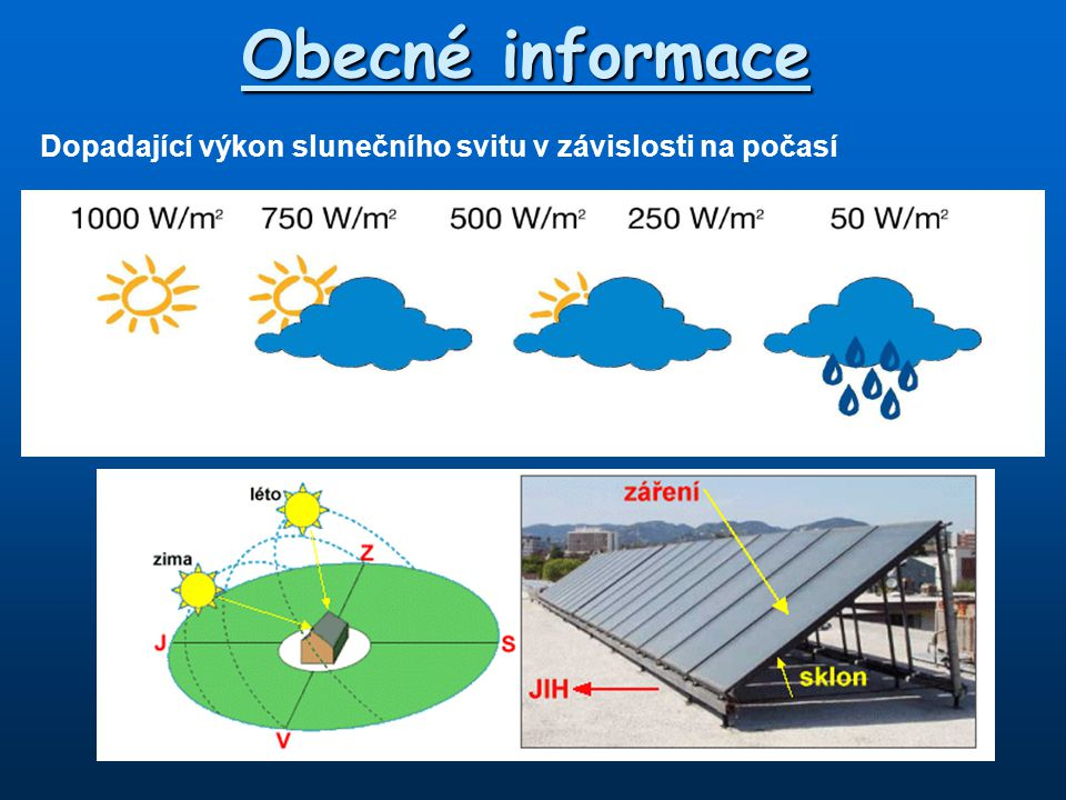 Obecné informace Dopadající výkon slunečního svitu v závislosti na počasí