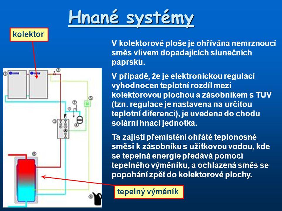 Hnané systémy kolektor