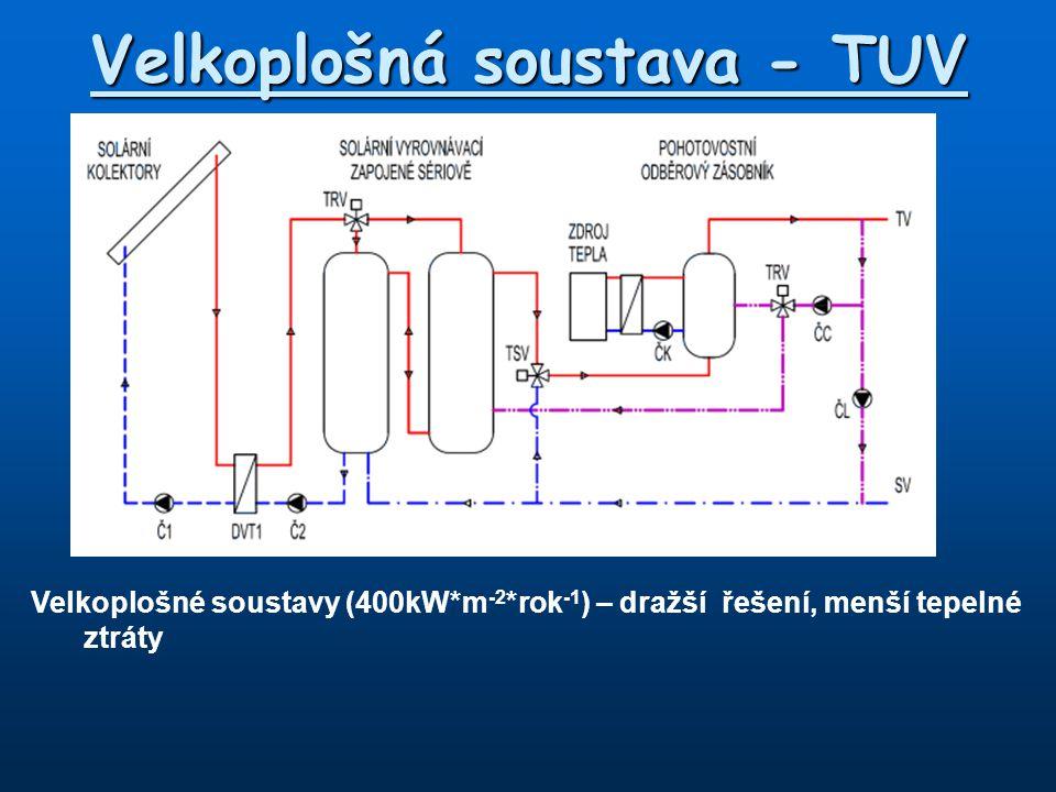 Velkoplošná soustava - TUV