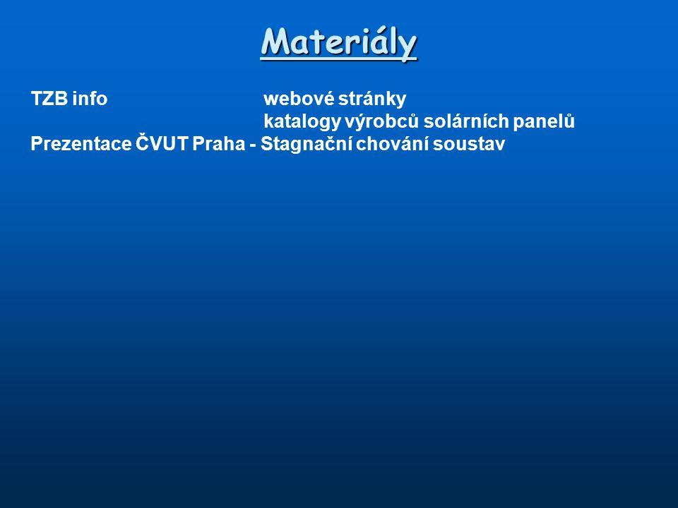 Materiály TZB info webové stránky katalogy výrobců solárních panelů