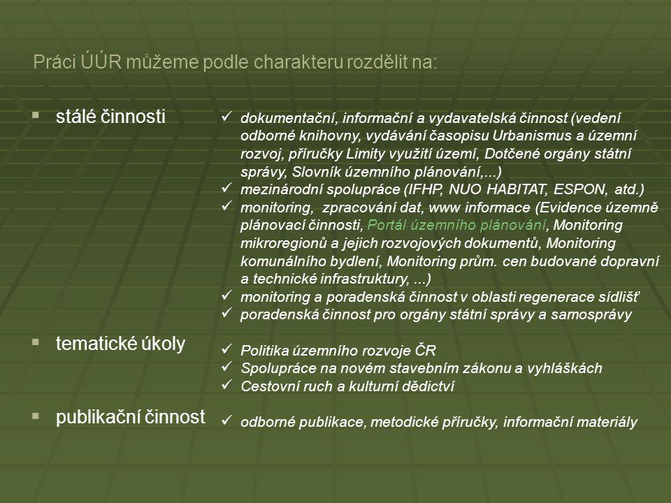 Práci ÚÚR můžeme podle charakteru rozdělit na: