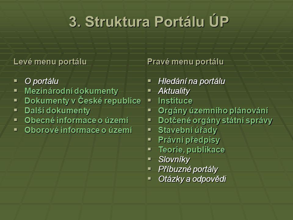 3. Struktura Portálu ÚP Levé menu portálu O portálu