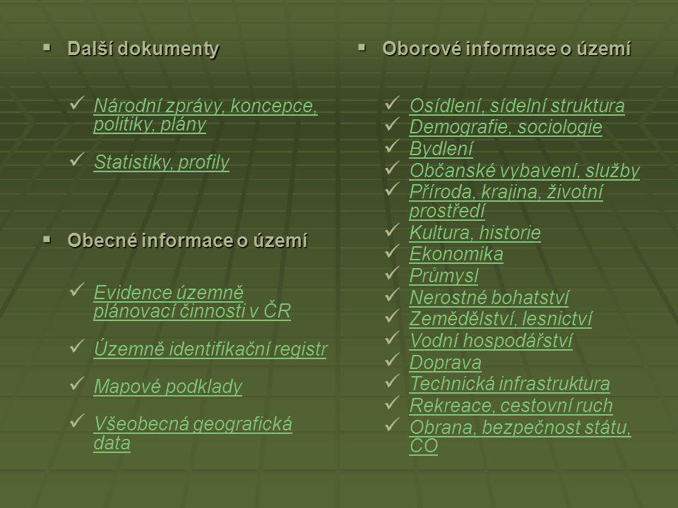 Další dokumenty Oborové informace o území. Národní zprávy, koncepce, politiky, plány. Statistiky, profily.