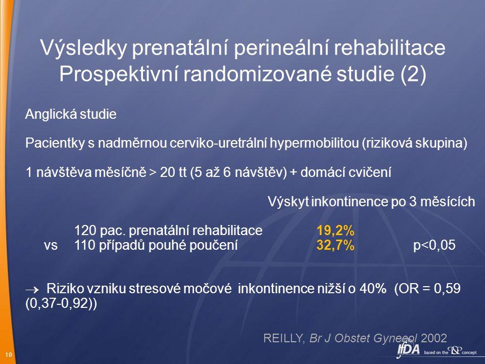 Výsledky prenatální perineální rehabilitace Prospektivní randomizované studie (2)