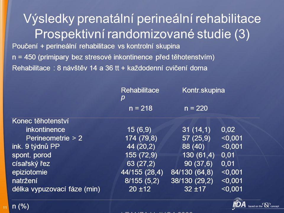 Výsledky prenatální perineální rehabilitace Prospektivní randomizované studie (3)