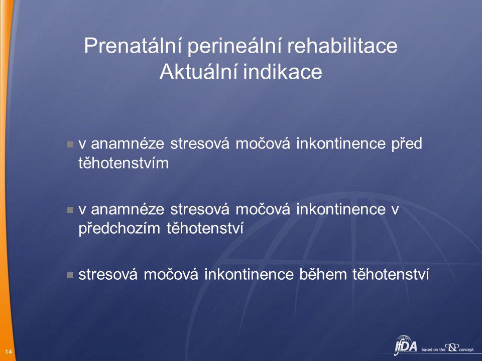 Prenatální perineální rehabilitace Aktuální indikace