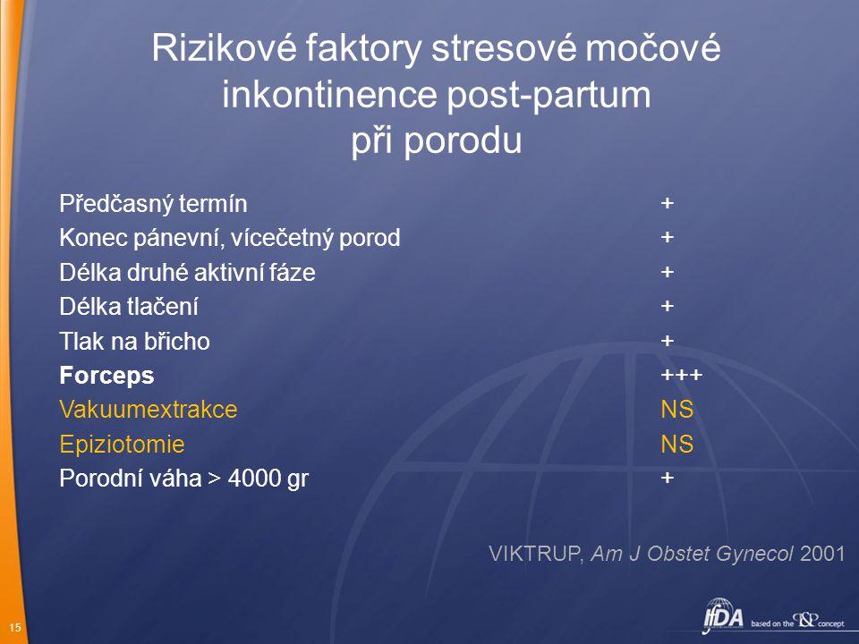 Rizikové faktory stresové močové inkontinence post-partum při porodu