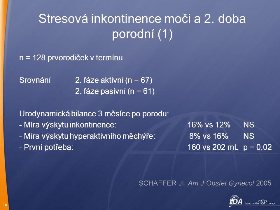 Stresová inkontinence moči a 2. doba porodní (1)