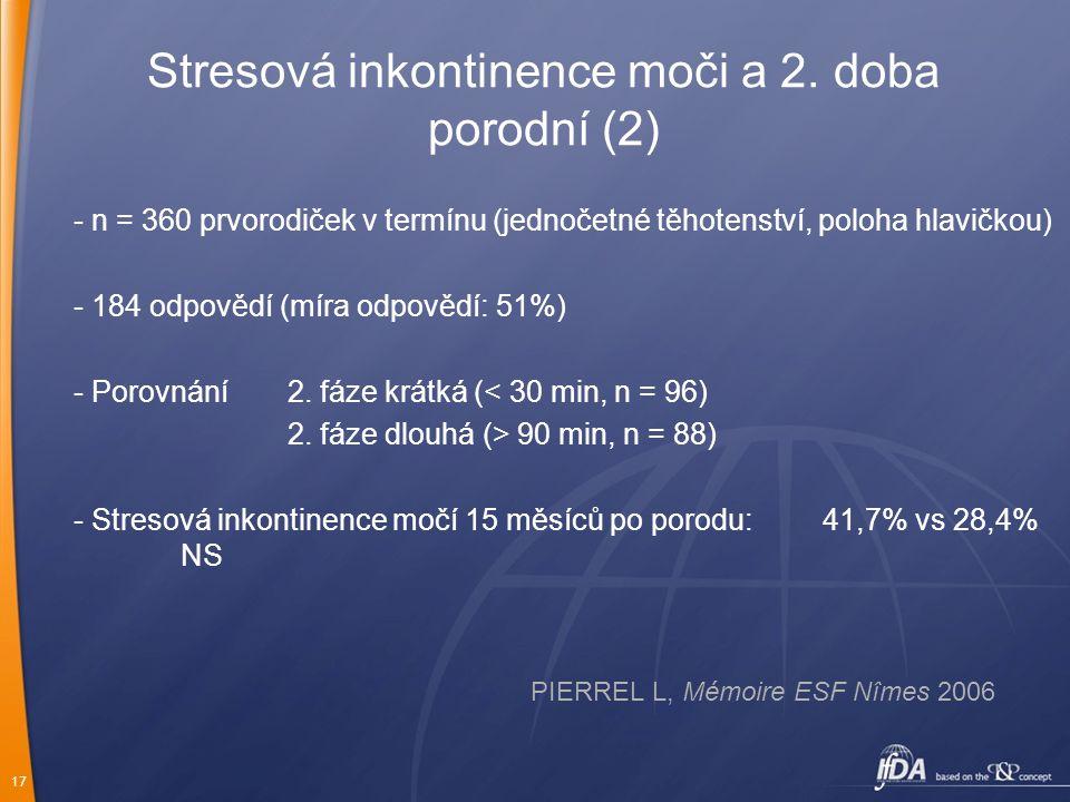 Stresová inkontinence moči a 2. doba porodní (2)