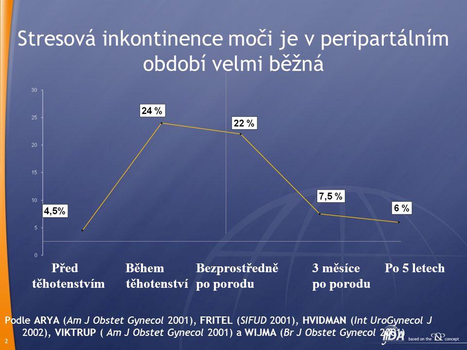Stresová inkontinence moči je v peripartálním období velmi běžná