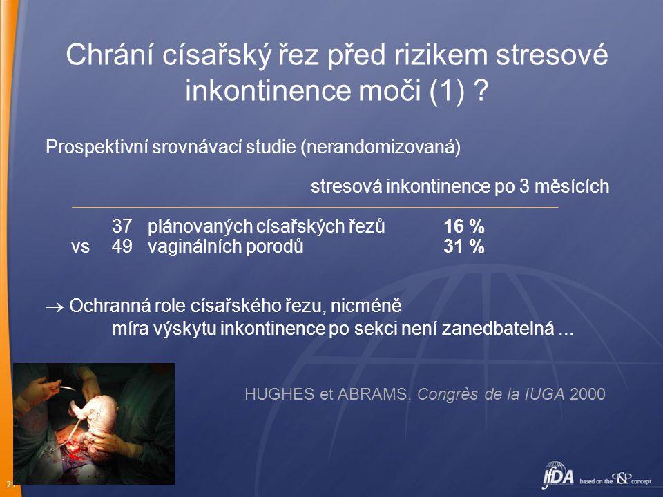 Chrání císařský řez před rizikem stresové inkontinence moči (1)