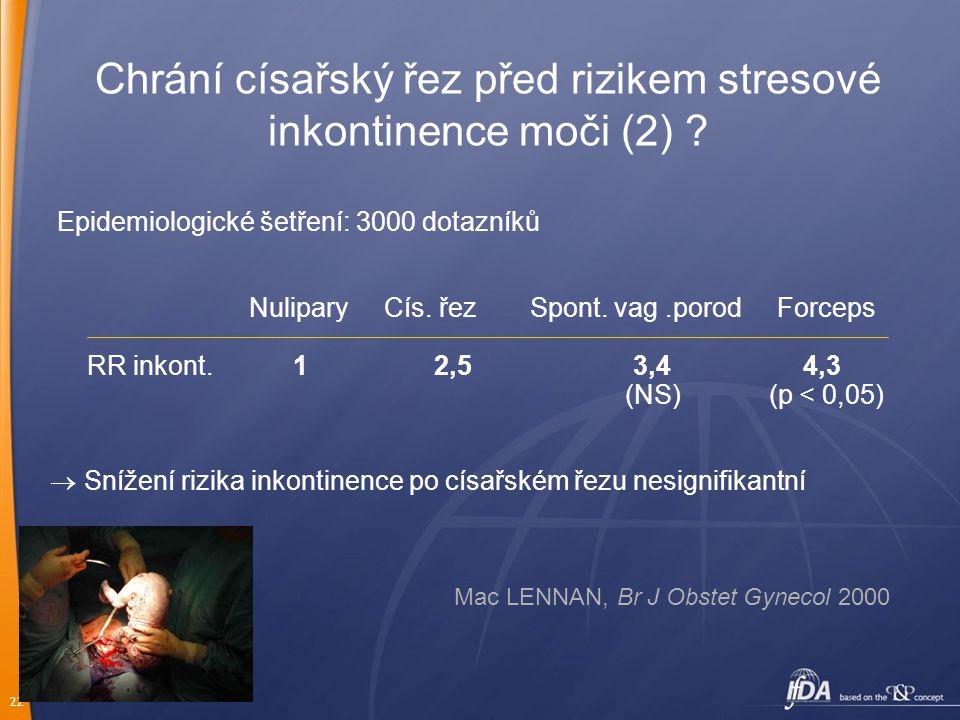 Chrání císařský řez před rizikem stresové inkontinence moči (2)