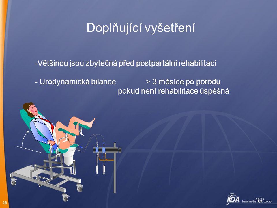 Doplňující vyšetření Většinou jsou zbytečná před postpartální rehabilitací. - Urodynamická bilance > 3 měsíce po porodu.