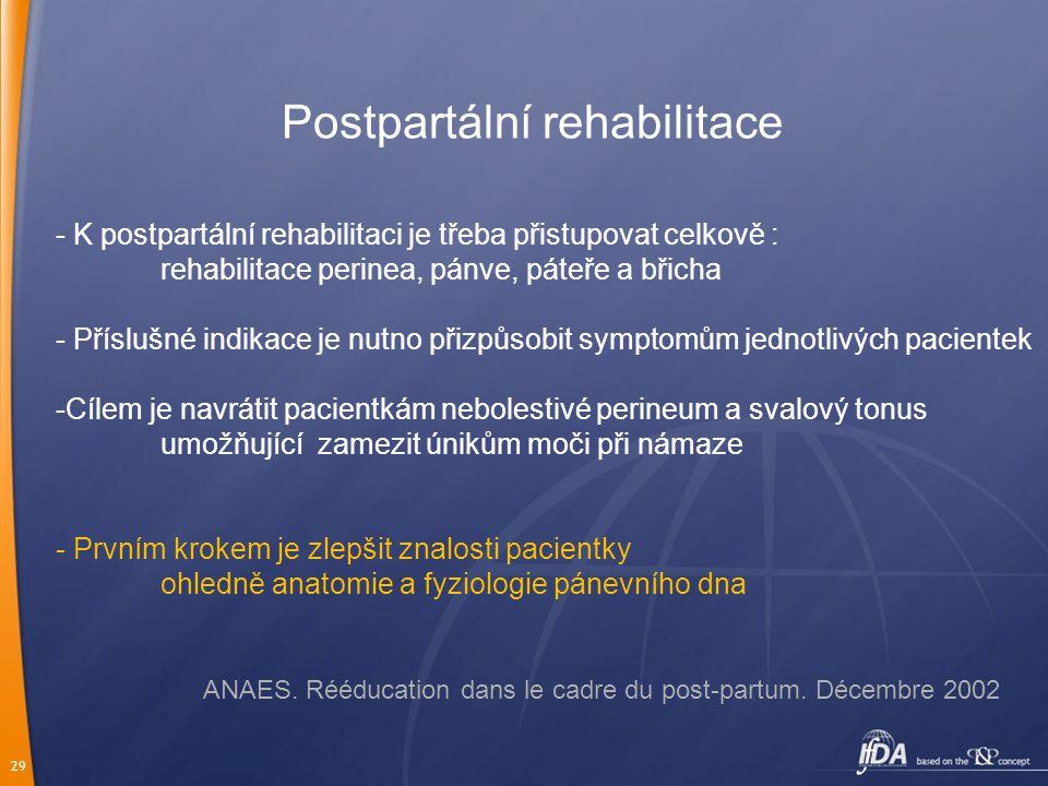 Postpartální rehabilitace