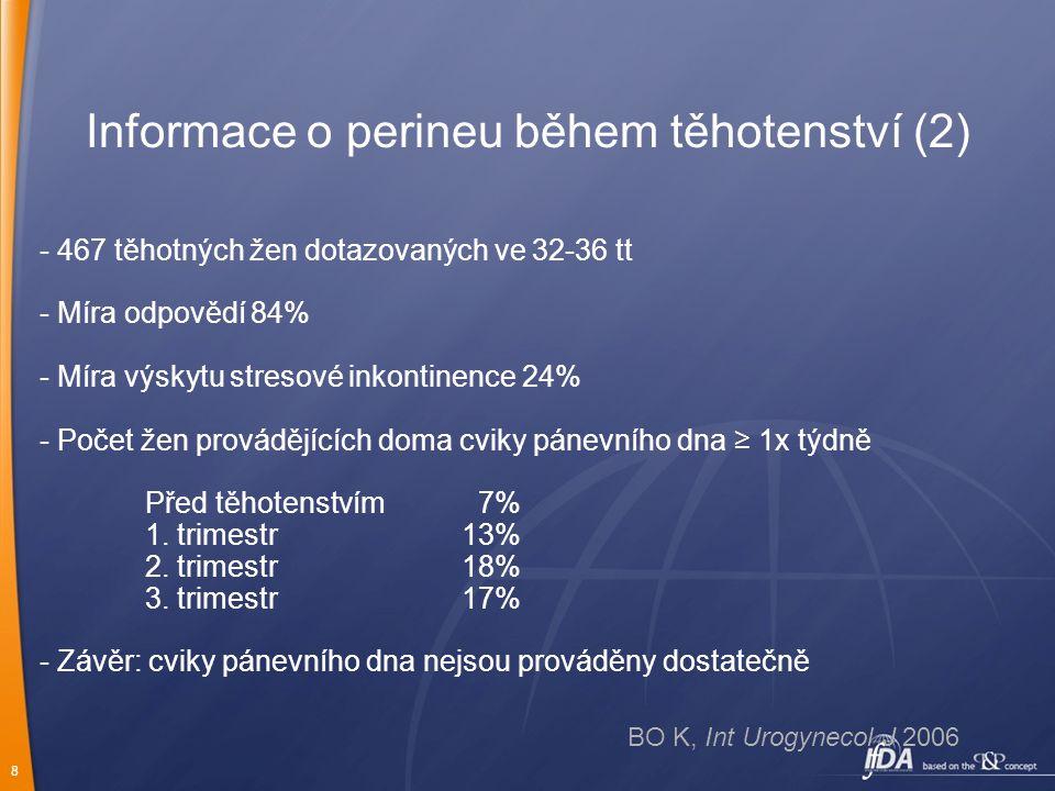 Informace o perineu během těhotenství (2)