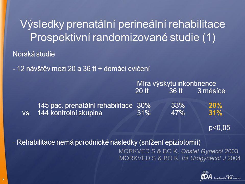 Výsledky prenatální perineální rehabilitace Prospektivní randomizované studie (1)