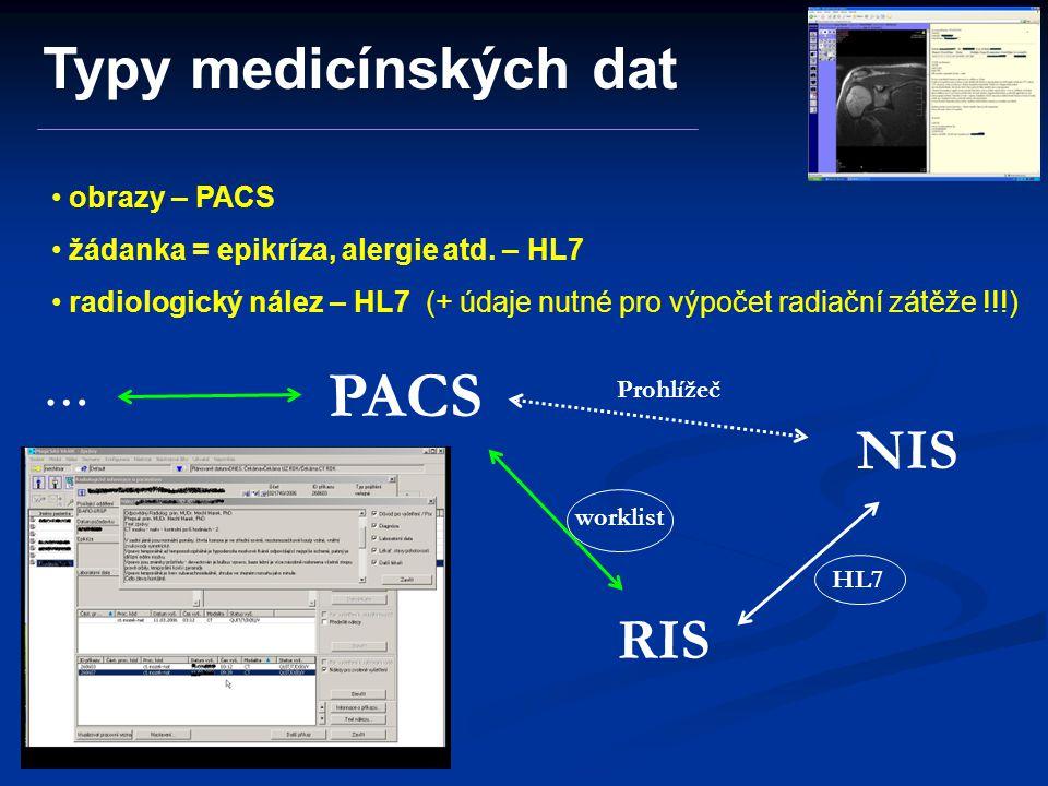 PACS Typy medicínských dat NIS RIS … obrazy – PACS