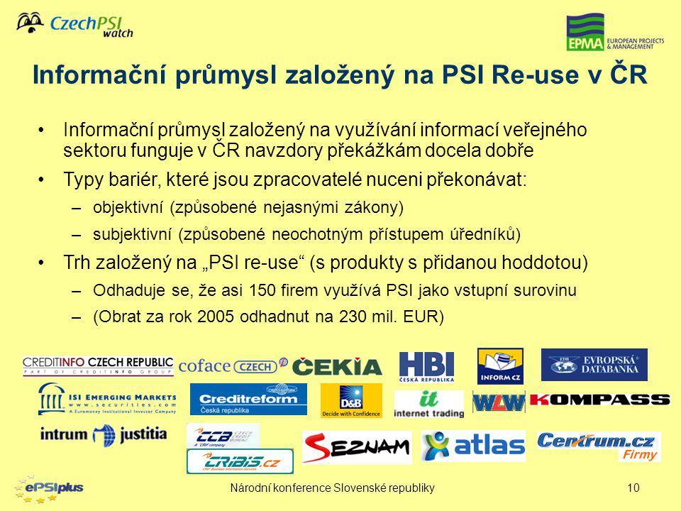 Informační průmysl založený na PSI Re-use v ČR
