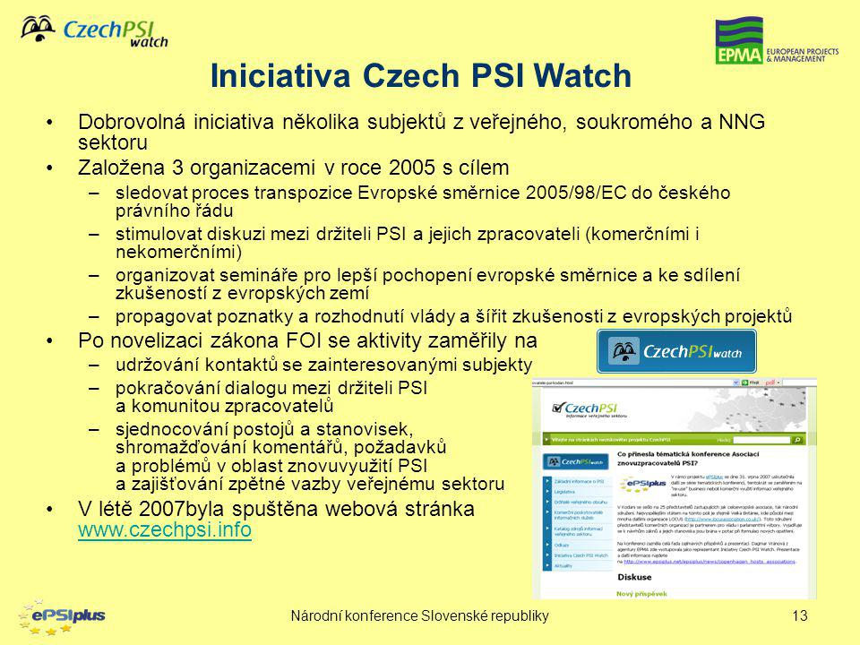 Iniciativa Czech PSI Watch