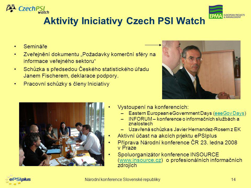 Aktivity Iniciativy Czech PSI Watch