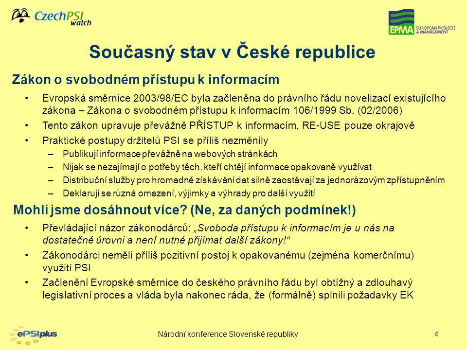Současný stav v České republice