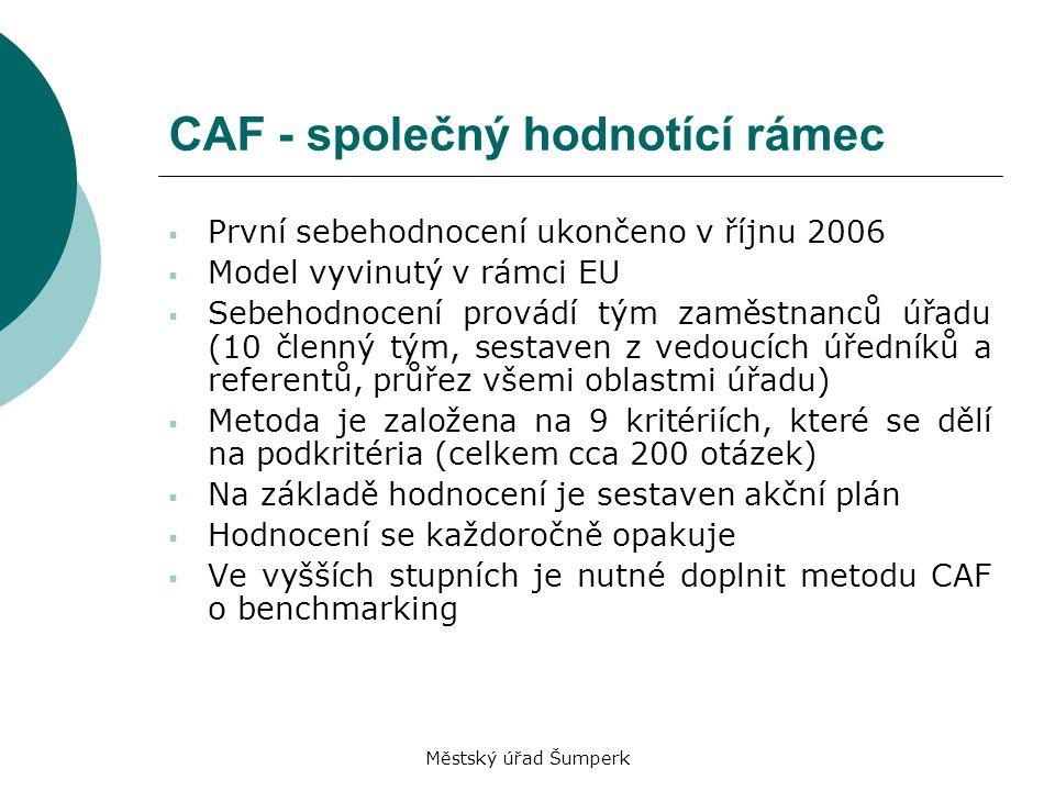 CAF - společný hodnotící rámec