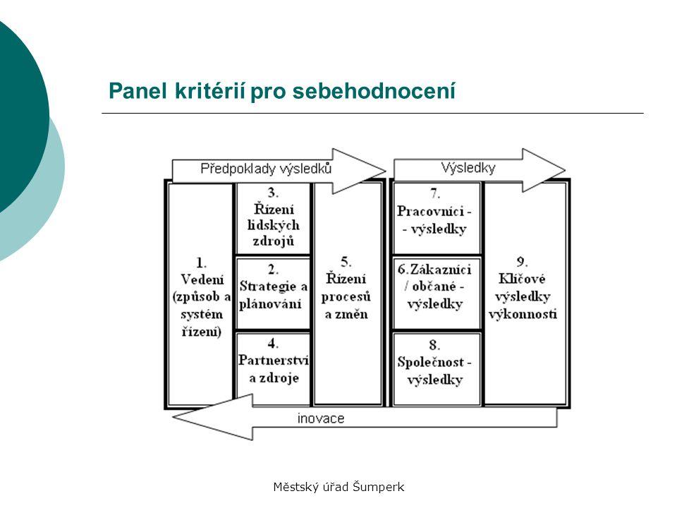 Panel kritérií pro sebehodnocení