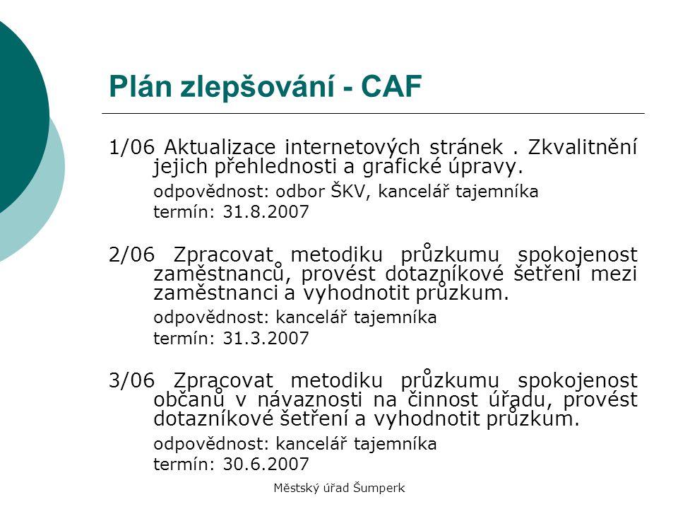 Plán zlepšování - CAF 1/06 Aktualizace internetových stránek . Zkvalitnění jejich přehlednosti a grafické úpravy.