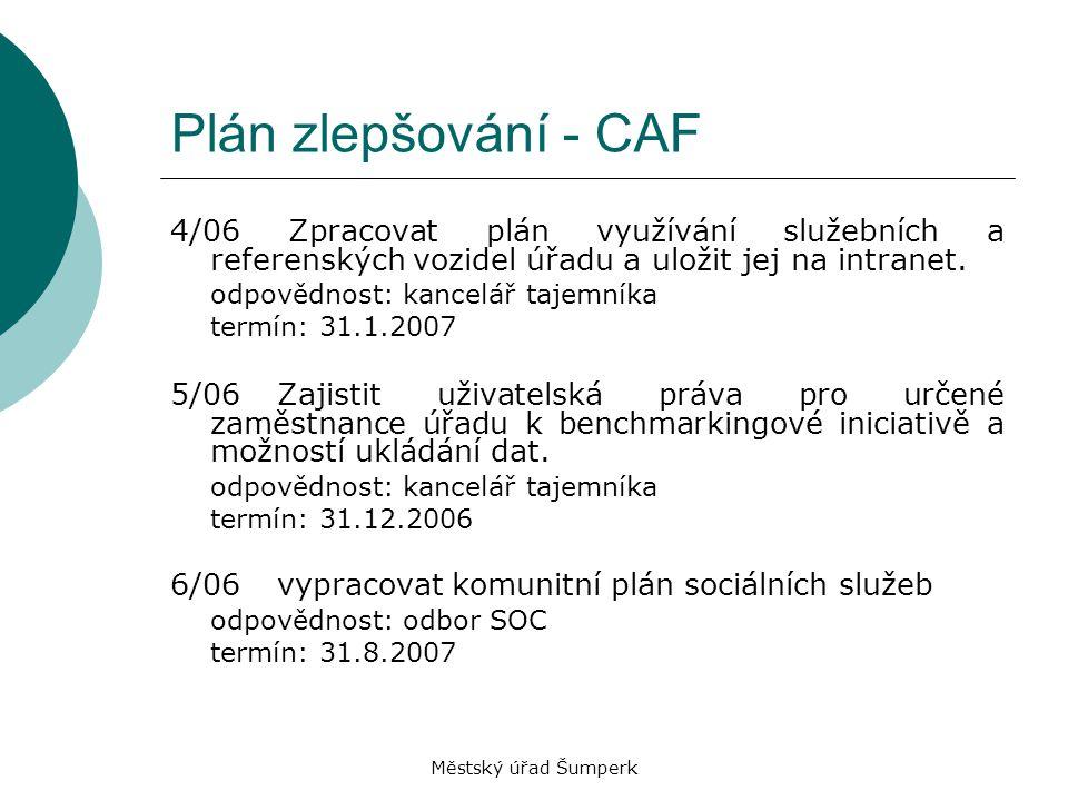 Plán zlepšování - CAF 4/06 Zpracovat plán využívání služebních a referenských vozidel úřadu a uložit jej na intranet.