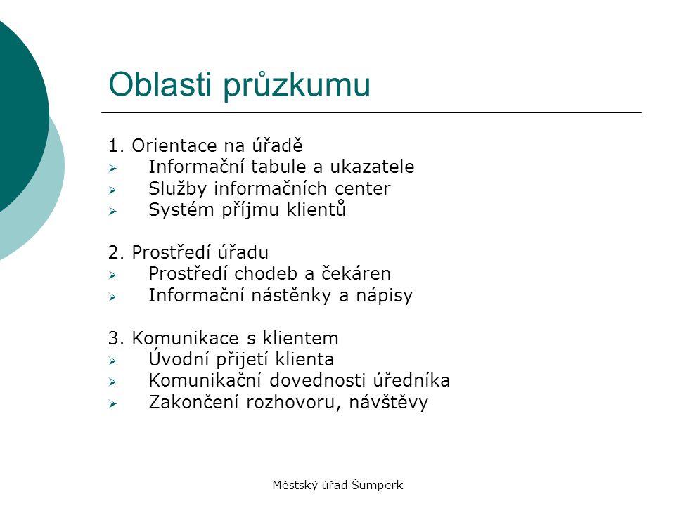 Oblasti průzkumu 1. Orientace na úřadě Informační tabule a ukazatele