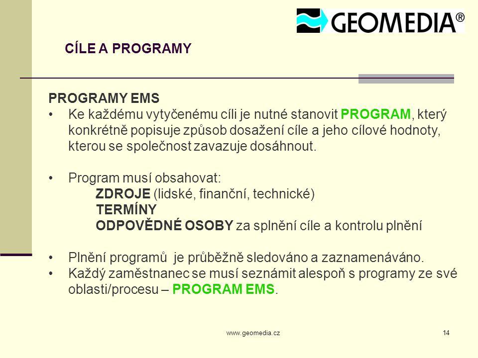 Program musí obsahovat: ZDROJE (lidské, finanční, technické) TERMÍNY