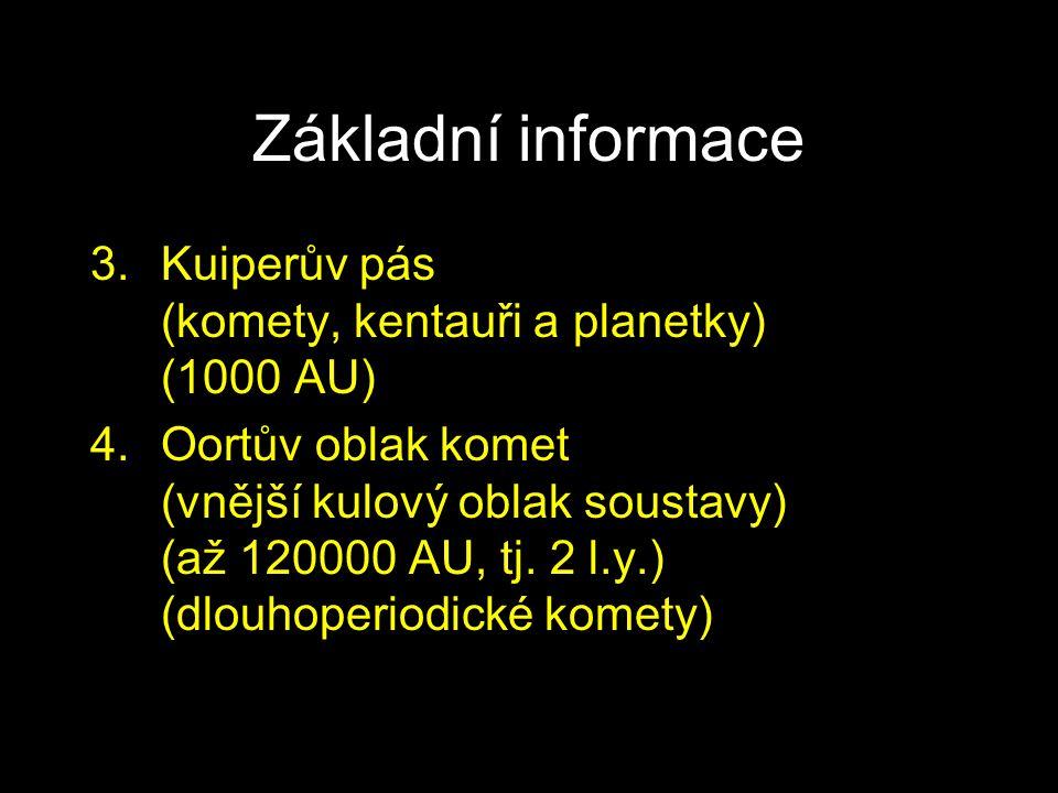 Základní informace Kuiperův pás (komety, kentauři a planetky) (1000 AU)