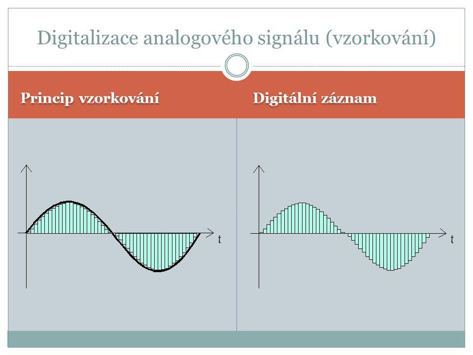 Digitalizace analogového signálu (vzorkování)