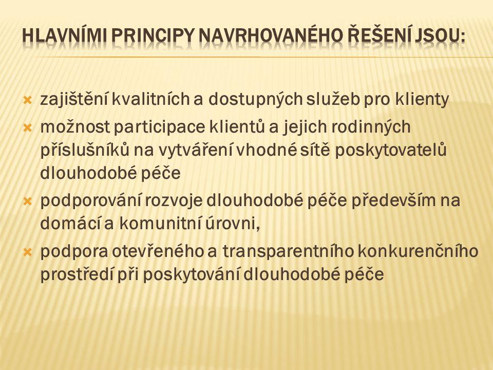 Hlavními principy navrhovaného řešení jsou:
