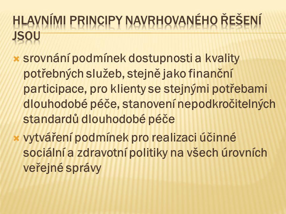 Hlavními principy navrhovaného řešení jsou