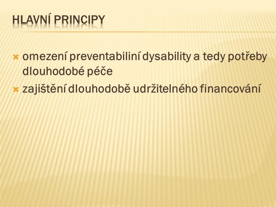 Hlavní principy omezení preventabiliní dysability a tedy potřeby dlouhodobé péče.