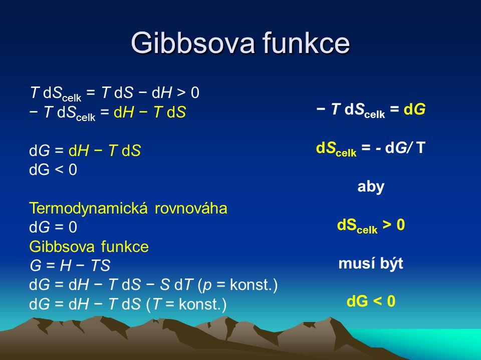 Gibbsova funkce Gibbsova funkce T dScelk = T dS − dH > 0