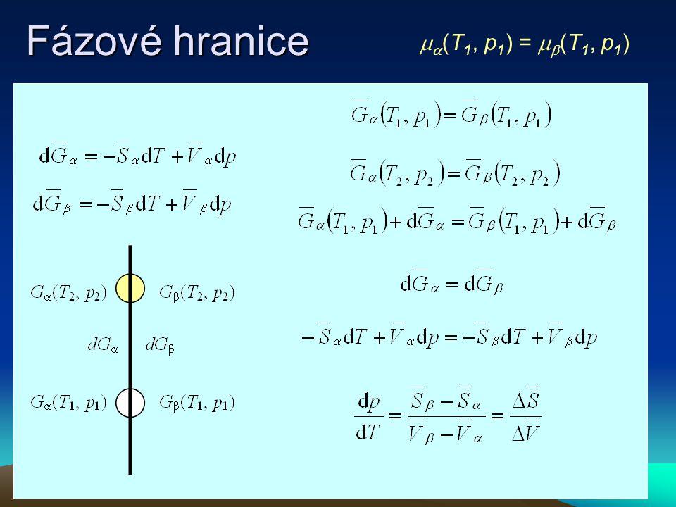 Fázové hranice ma(T1, p1) = mb(T1, p1)