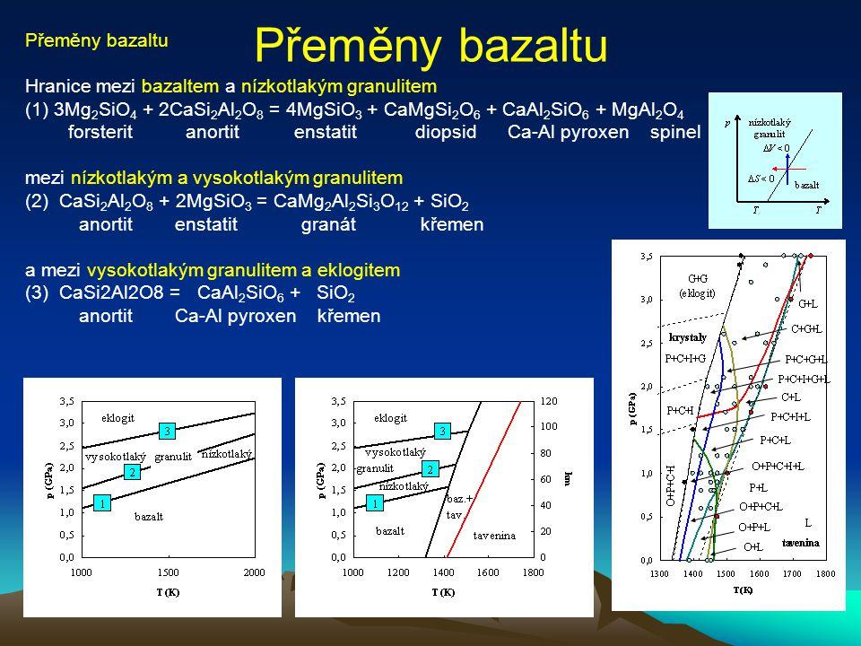 Přeměny bazaltu Přeměny bazaltu