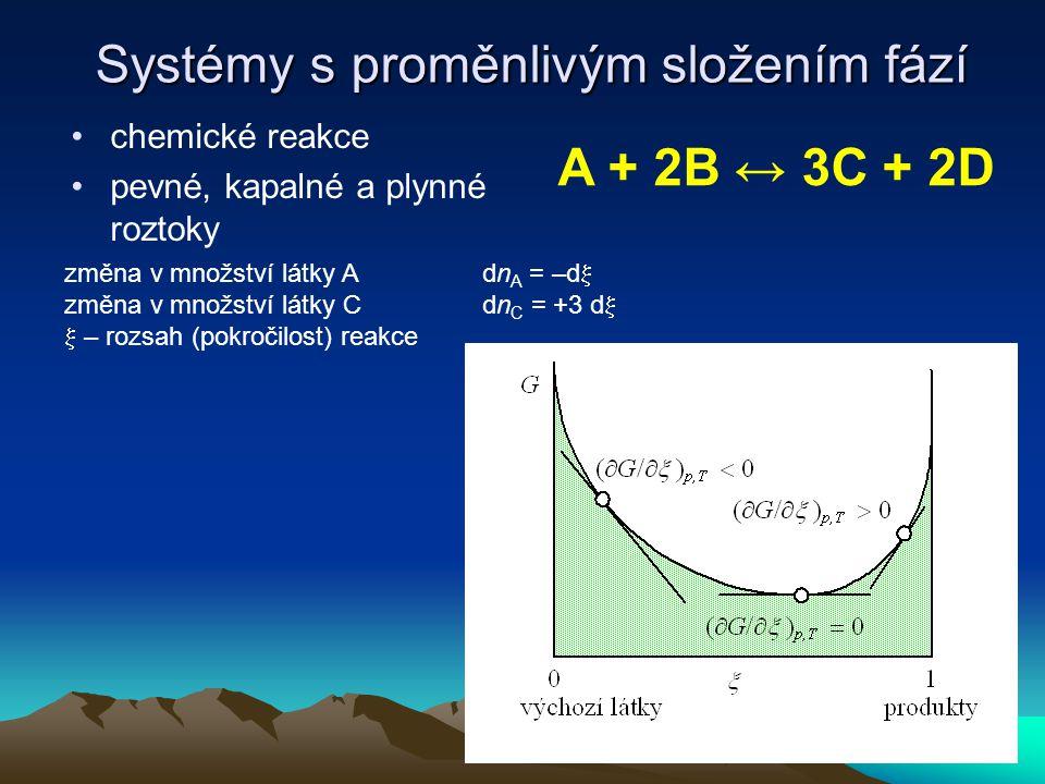 Systémy s proměnlivým složením fází
