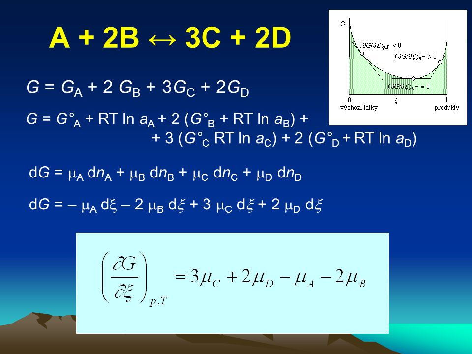 A + 2B ↔ 3C + 2D G = GA + 2 GB + 3GC + 2GD