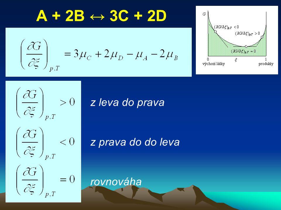 A + 2B ↔ 3C + 2D z leva do prava z prava do do leva rovnováha