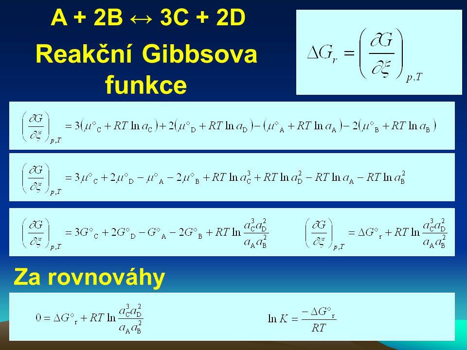Reakční Gibbsova funkce