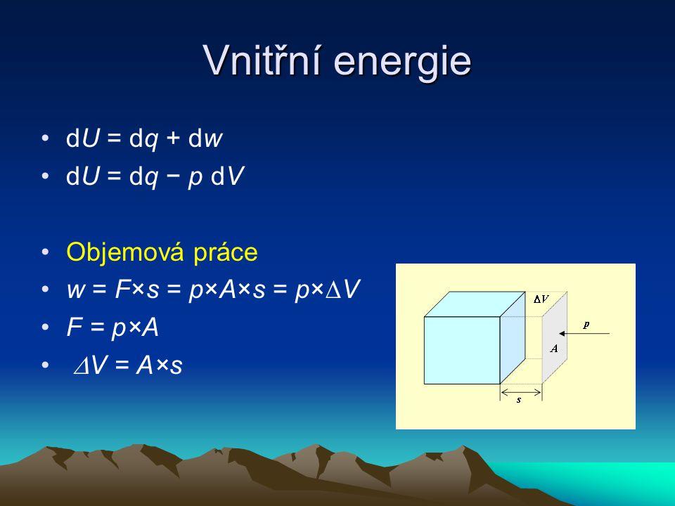Vnitřní energie dU = dq + dw dU = dq − p dV Objemová práce